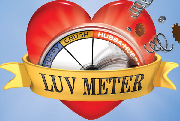 Southwest Airlines | Luv Meter